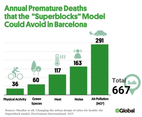 Image 3 Avoiding premature death IS Global