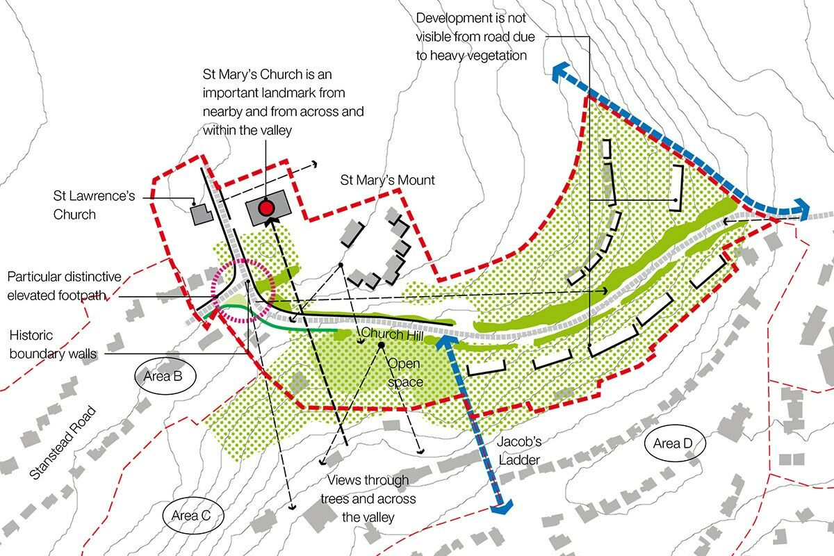 Church Hill character area analysis, Harestone