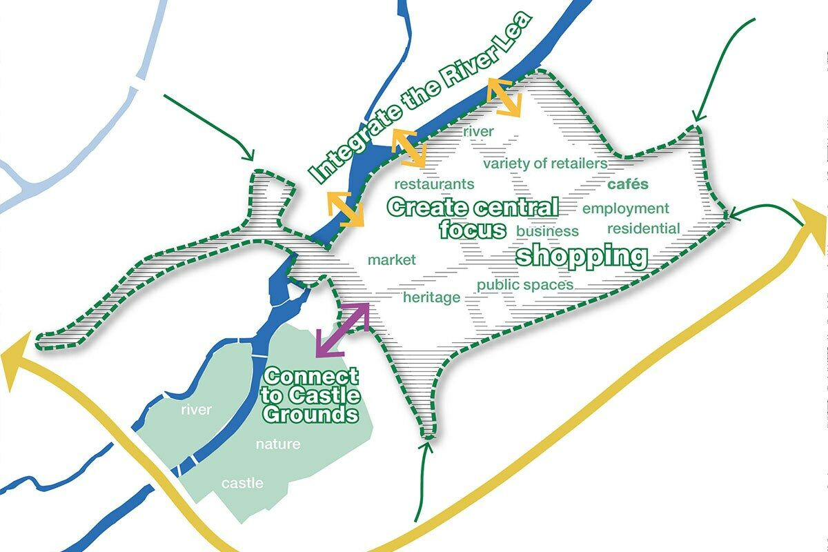 5539 Hertford Town Centre Strategy vision for diversity