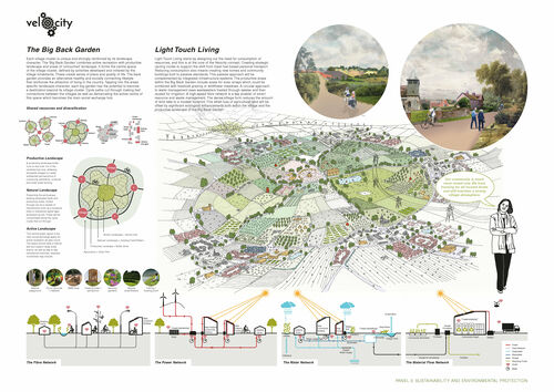 The Cambridge to Oxford Connection: Ideas Competition submission boards Page 3